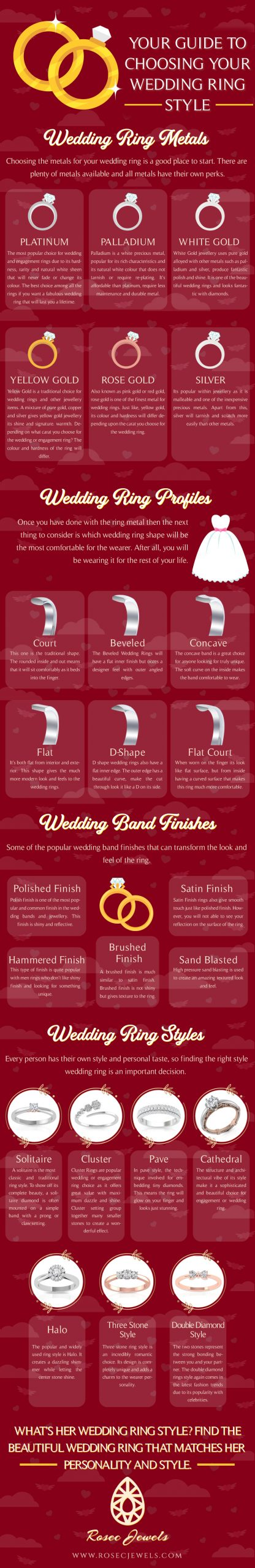 Your Guide to Choosing Your Wedding Ring Style