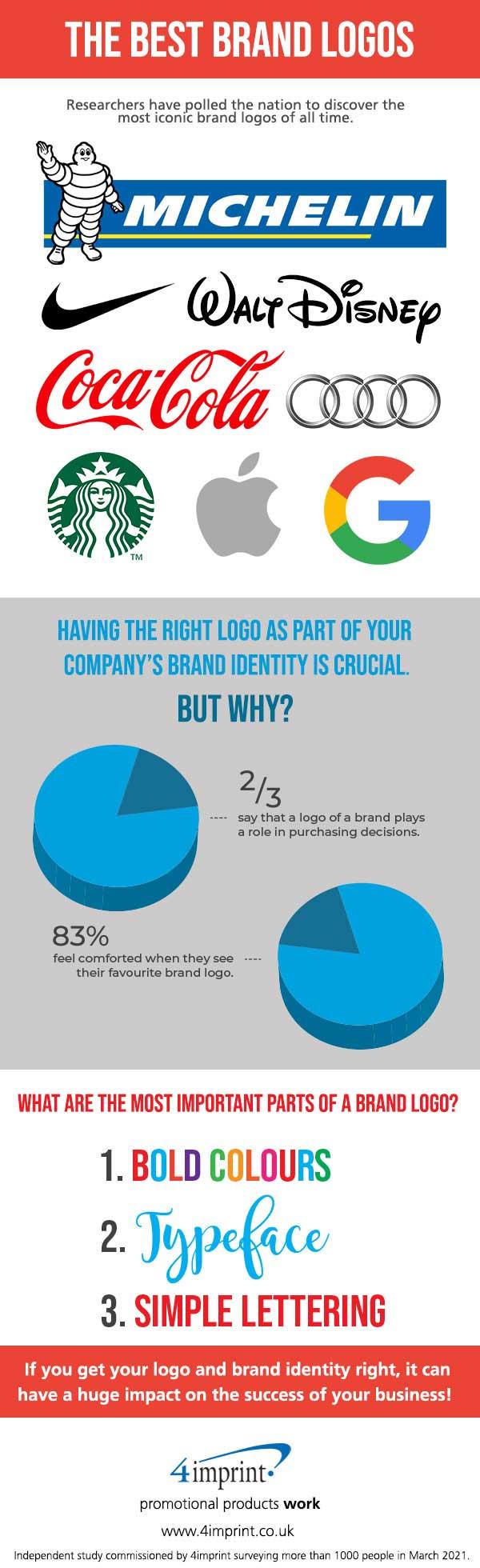 Best-brand-logos-infographic